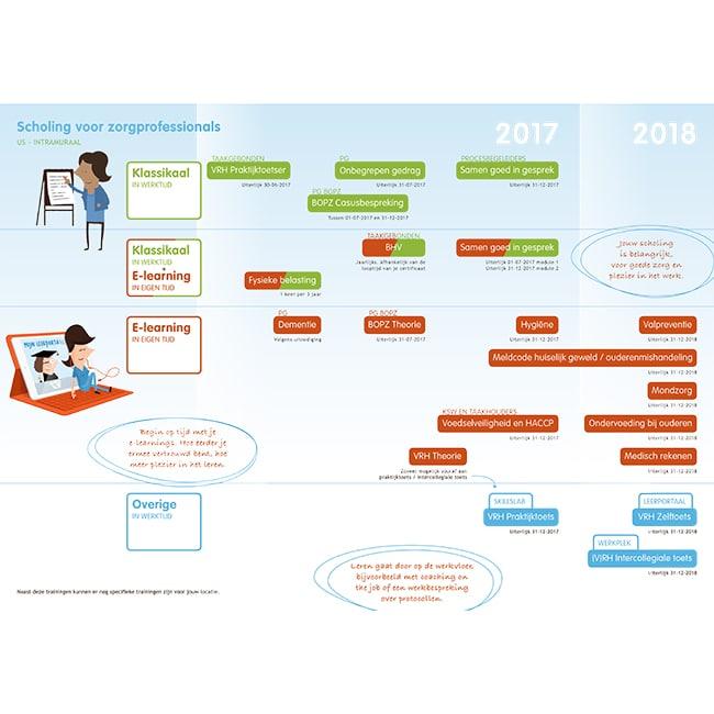 Infographic patiënt journey